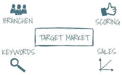 Target Group Predict | Neukundengewinnung